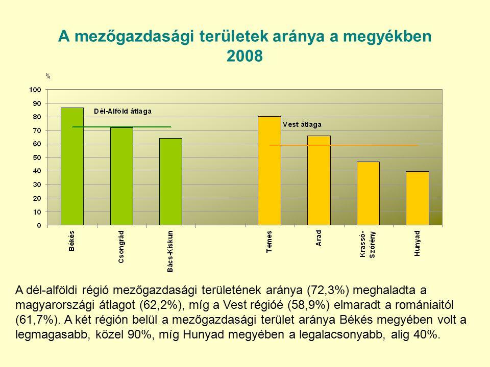 A mezőgazdasági területek aránya a megyékben 2008 A dél-alföldi régió mezőgazdasági területének aránya (72,3%) meghaladta a magyarországi átlagot (62,2%), míg a Vest régióé (58,9%) elmaradt a romániaitól (61,7%).