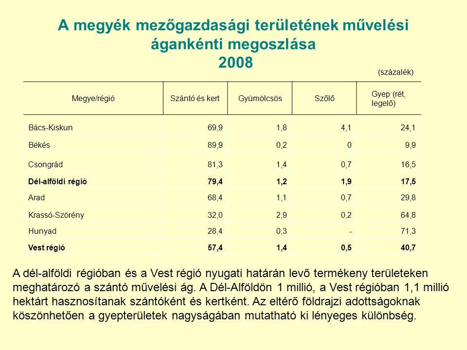 A megyék mezőgazdasági területének művelési ágankénti megoszlása 2008 Megye/régióSzántó és kertGyümölcsösSzőlő Gyep (rét, legelő) Bács-Kiskun69,91,84,124,1 Békés89,90,209,9 Csongrád81,31,40,716,5 Dél-alföldi régió79,41,21,917,5 Arad68,41,10,729,8 Krassó-Szörény32,02,90,264,8 Hunyad28,40,3-71,3 Vest régió57,41,40,540,7 (százalék) A dél-alföldi régióban és a Vest régió nyugati határán levő termékeny területeken meghatározó a szántó művelési ág.