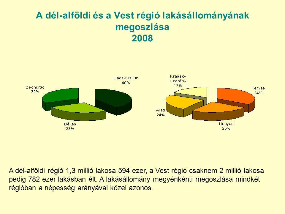 A dél-alföldi és a Vest régió lakásállományának megoszlása 2008 A dél-alföldi régió 1,3 millió lakosa 594 ezer, a Vest régió csaknem 2 millió lakosa pedig 782 ezer lakásban élt.