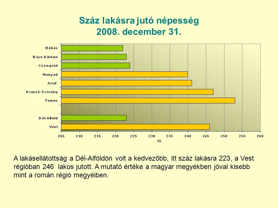 Száz lakásra jutó népesség 2008. december 31.