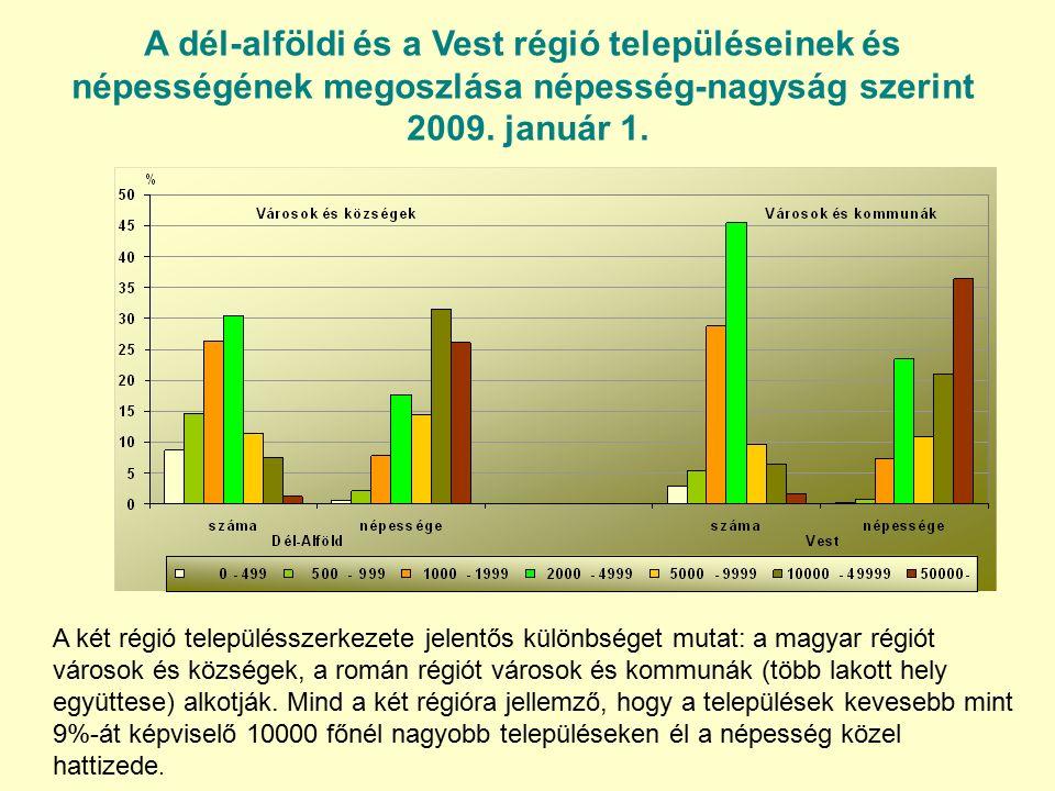 A dél-alföldi és a Vest régió településeinek és népességének megoszlása népesség-nagyság szerint 2009.