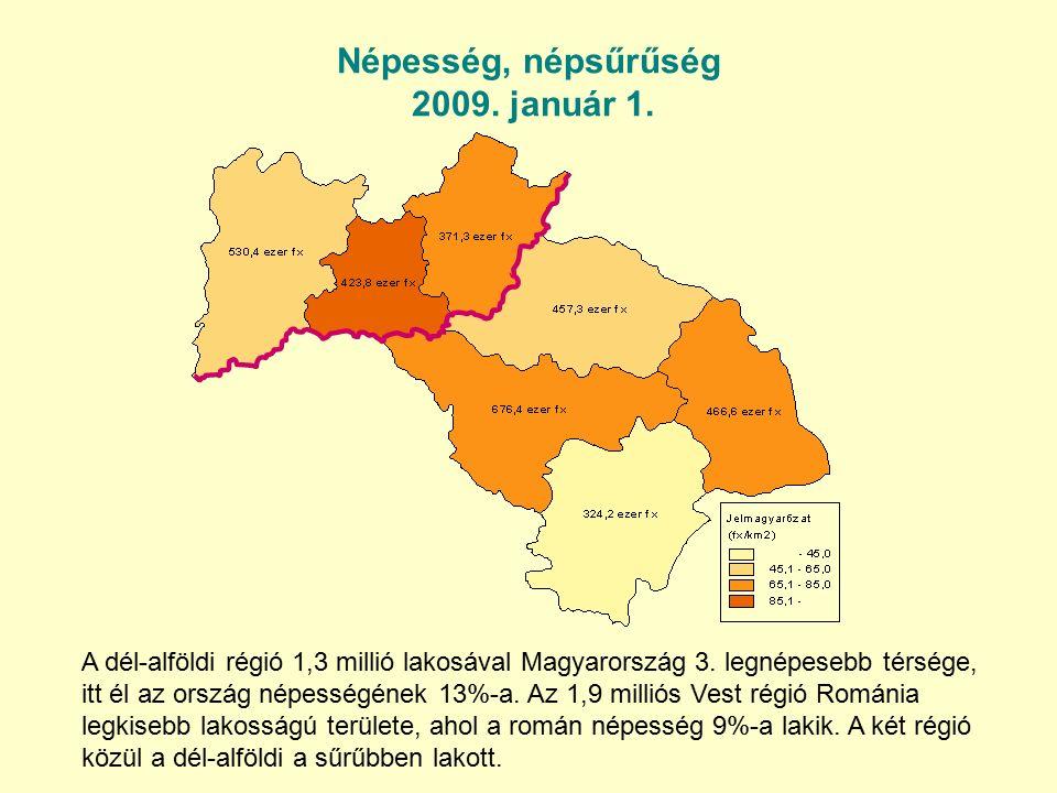 Népesség, népsűrűség 2009. január 1. A dél-alföldi régió 1,3 millió lakosával Magyarország 3.