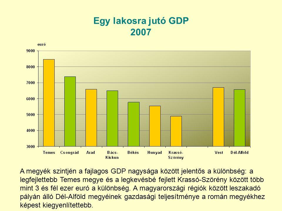 Közműellátottság 2008 A közműellátottság alapján nem hasonlítható össze a két régió, ezért ez csak inkább jelzése a két terület ellátottságának.