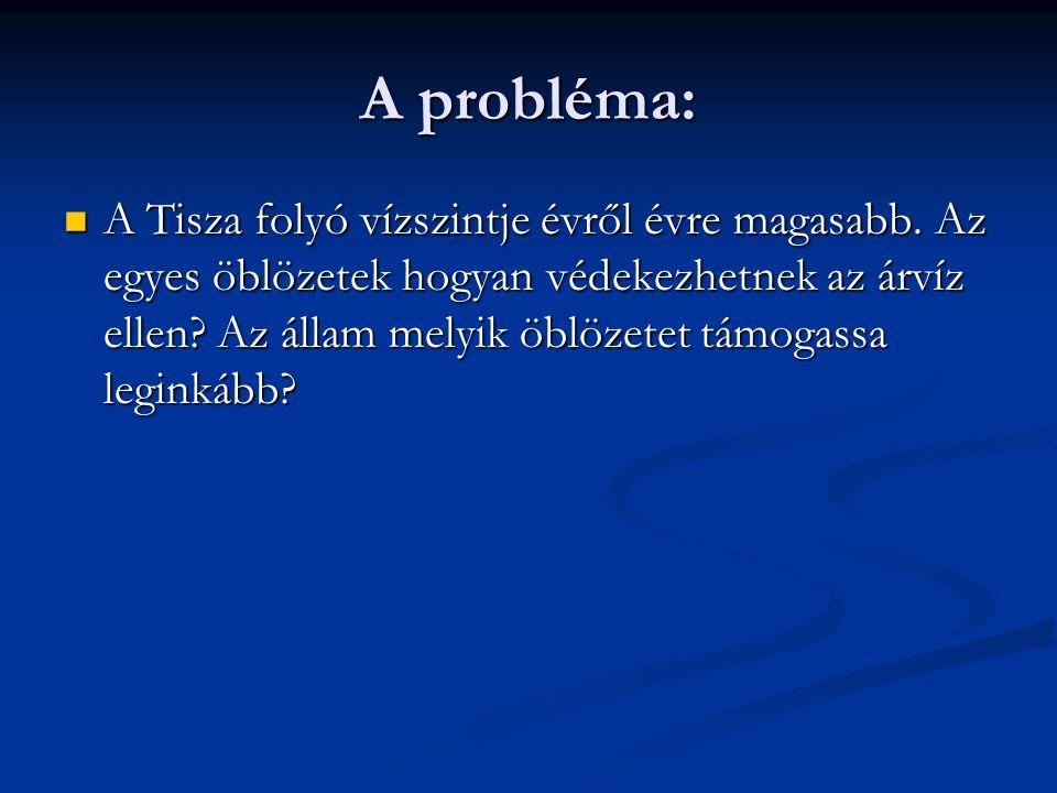 A probléma: A Tisza folyó vízszintje évről évre magasabb.