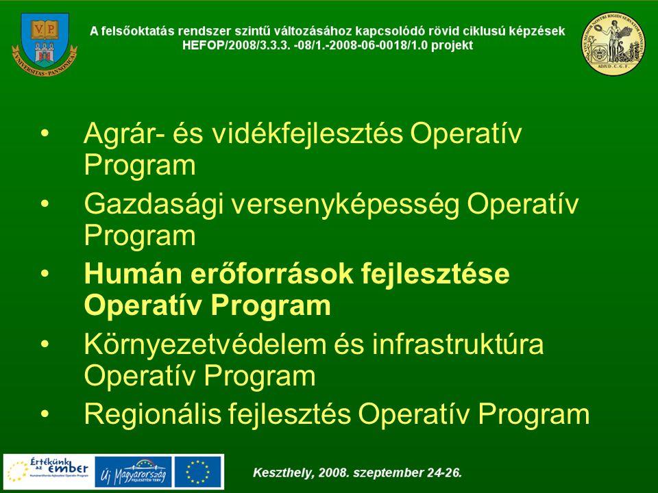 Agrár- és vidékfejlesztés Operatív Program Gazdasági versenyképesség Operatív Program Humán erőforrások fejlesztése Operatív Program Környezetvédelem és infrastruktúra Operatív Program Regionális fejlesztés Operatív Program