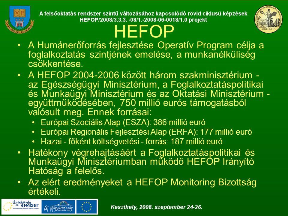 HEFOP A Humánerőforrás fejlesztése Operatív Program célja a foglalkoztatás szintjének emelése, a munkanélküliség csökkentése.