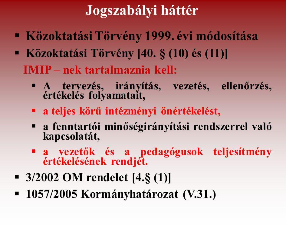 Jogszabályi háttér  Közoktatási Törvény 1999. évi módosítása  Közoktatási Törvény [40.