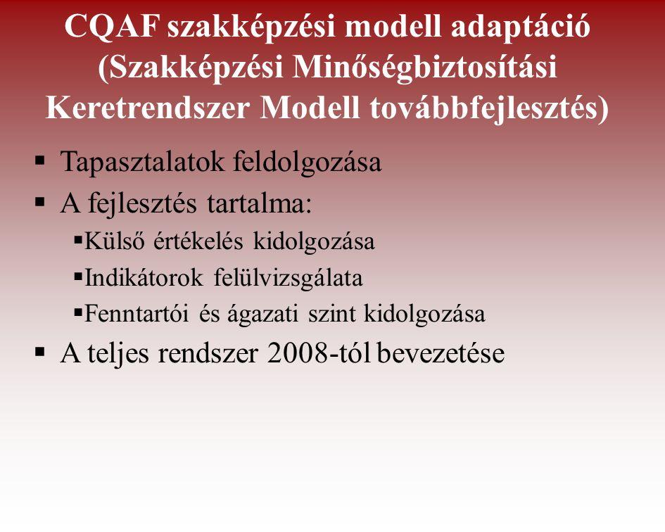 CQAF szakképzési modell adaptáció (Szakképzési Minőségbiztosítási Keretrendszer Modell továbbfejlesztés)  Tapasztalatok feldolgozása  A fejlesztés tartalma:  Külső értékelés kidolgozása  Indikátorok felülvizsgálata  Fenntartói és ágazati szint kidolgozása  A teljes rendszer 2008-tól bevezetése