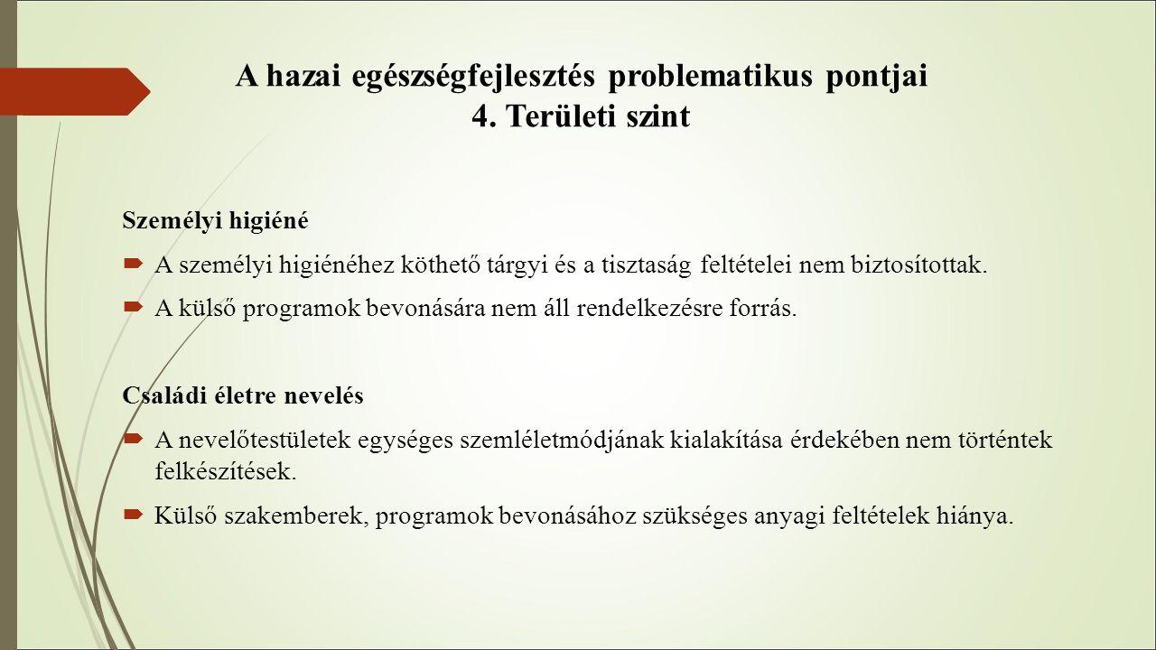 A hazai egészségfejlesztés problematikus pontjai 4. Területi szint Személyi higiéné  A személyi higiénéhez köthető tárgyi és a tisztaság feltételei n