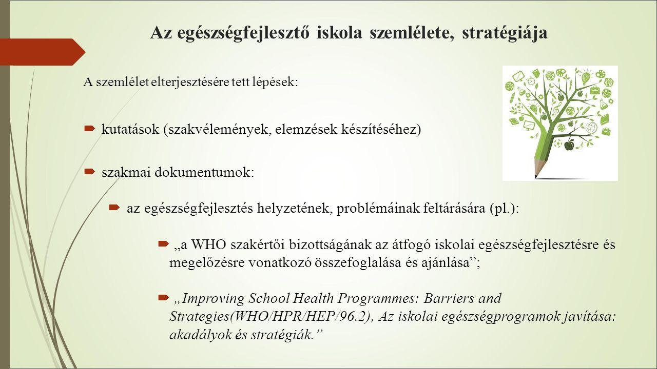 """Az egészségfejlesztő iskola szemlélete, stratégiája A szemlélet elterjesztésére tett lépések:  kutatások (szakvélemények, elemzések készítéséhez)  szakmai dokumentumok:  az egészségfejlesztés helyzetének, problémáinak feltárására (pl.):  """"a WHO szakértői bizottságának az átfogó iskolai egészségfejlesztésre és megelőzésre vonatkozó összefoglalása és ajánlása ;  """"Improving School Health Programmes: Barriers and Strategies(WHO/HPR/HEP/96.2), Az iskolai egészségprogramok javítása: akadályok és stratégiák."""