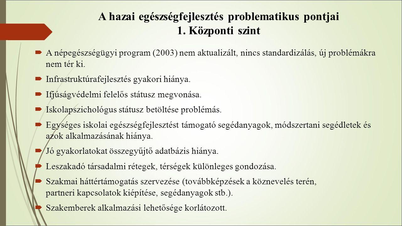 A hazai egészségfejlesztés problematikus pontjai 1. Központi szint  A népegészségügyi program (2003) nem aktualizált, nincs standardizálás, új problé