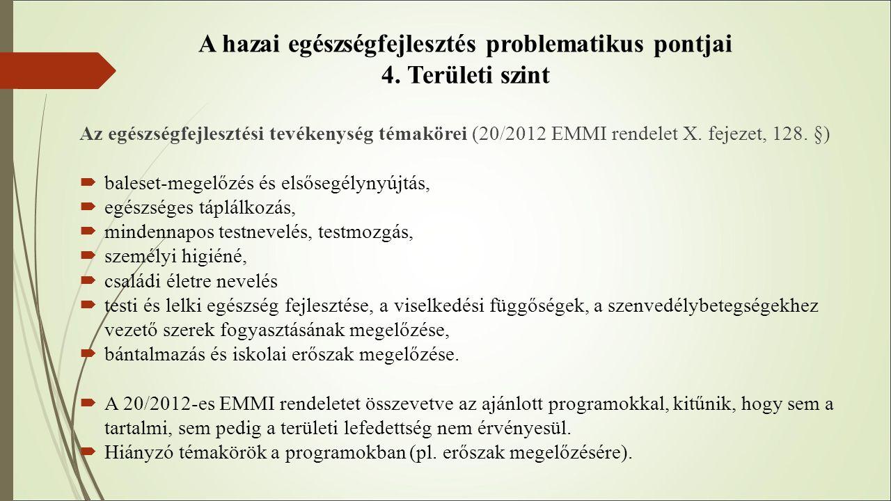A hazai egészségfejlesztés problematikus pontjai 4. Területi szint Az egészségfejlesztési tevékenység témakörei (20/2012 EMMI rendelet X. fejezet, 128