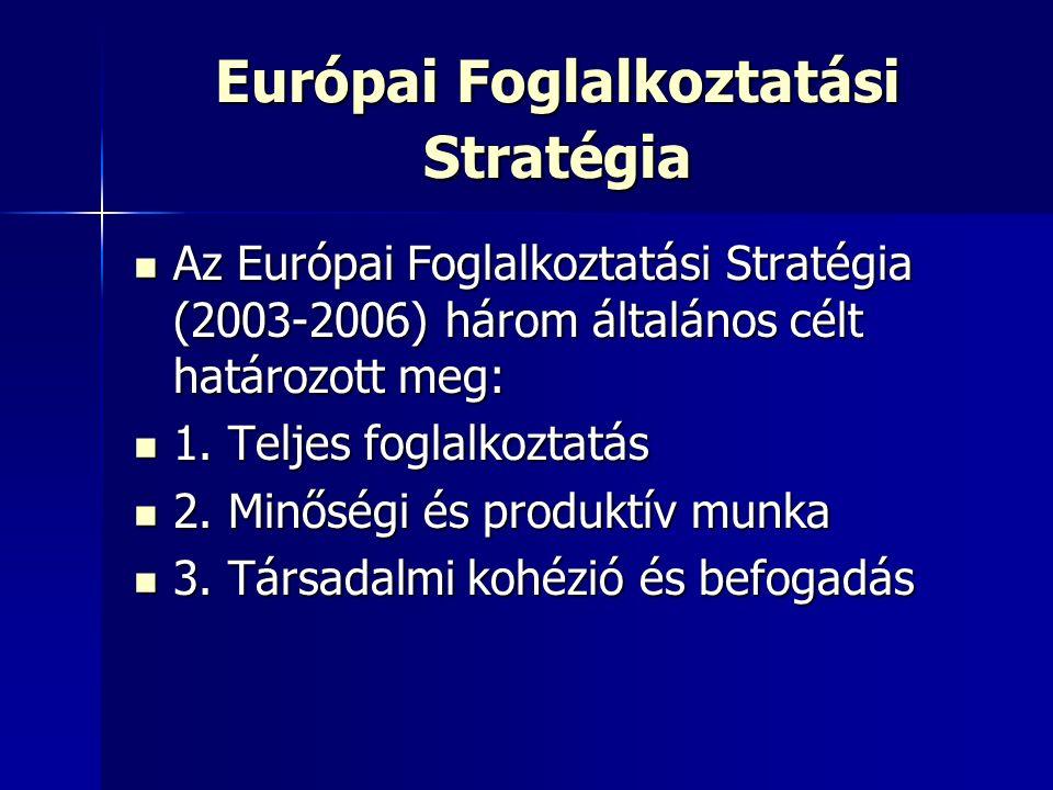 Európai Foglalkoztatási Stratégia Az Európai Foglalkoztatási Stratégia (2003-2006) három általános célt határozott meg: Az Európai Foglalkoztatási Stratégia (2003-2006) három általános célt határozott meg: 1.