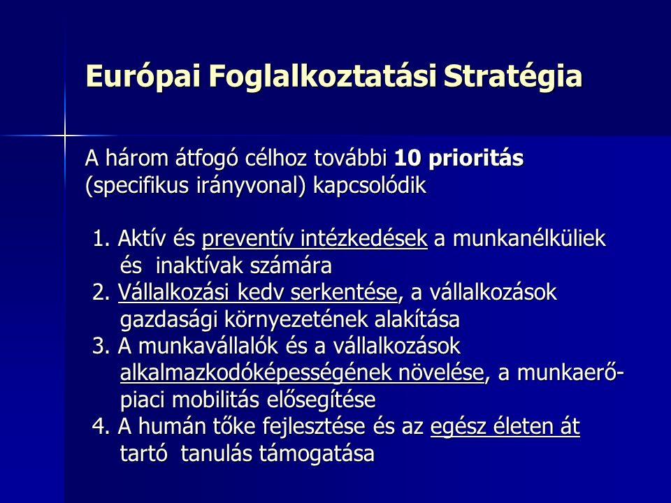 Európai Foglalkoztatási Stratégia A három átfogó célhoz további 10 prioritás (specifikus irányvonal) kapcsolódik 1.