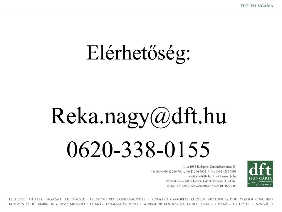 Elérhetőség: Reka.nagy@dft.hu 0620-338-0155