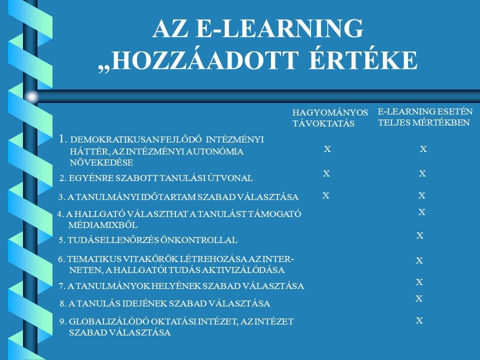 """AZ E-LEARNING """"HOZZÁADOTT ÉRTÉKE HAGYOMÁNYOS TÁVOKTATÁS E-LEARNING ESETÉN TELJES MÉRTÉKBEN 1."""