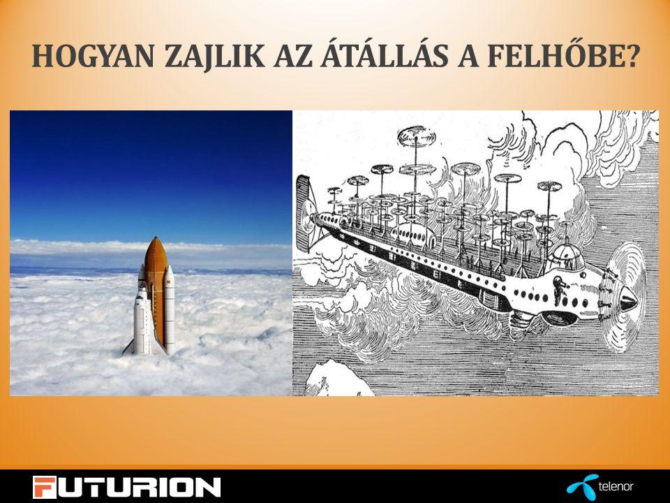 Köszönjük a figyelmüket! www.futurion.hu/telenor