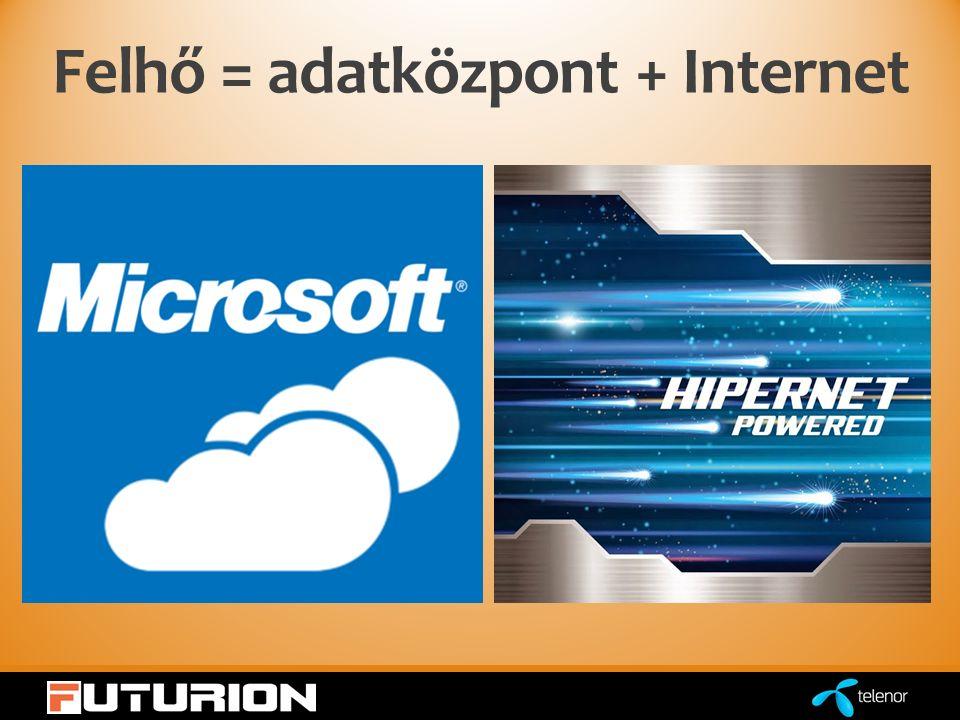 Felhő = adatközpont + Internet