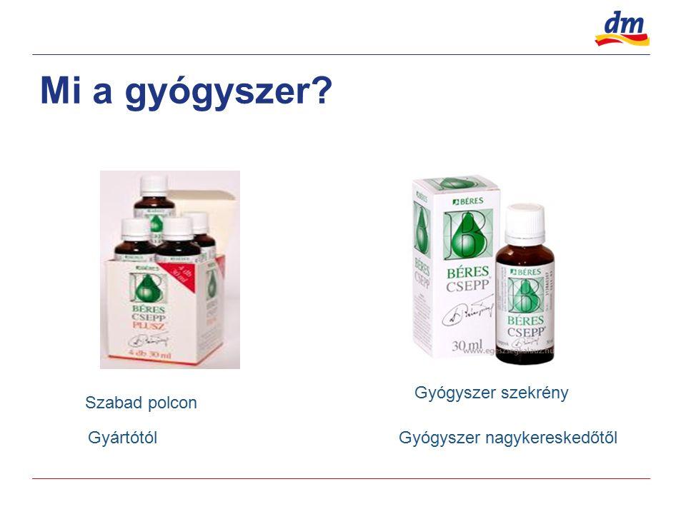 Mi a gyógyszer Szabad polcon Gyógyszer szekrény GyártótólGyógyszer nagykereskedőtől