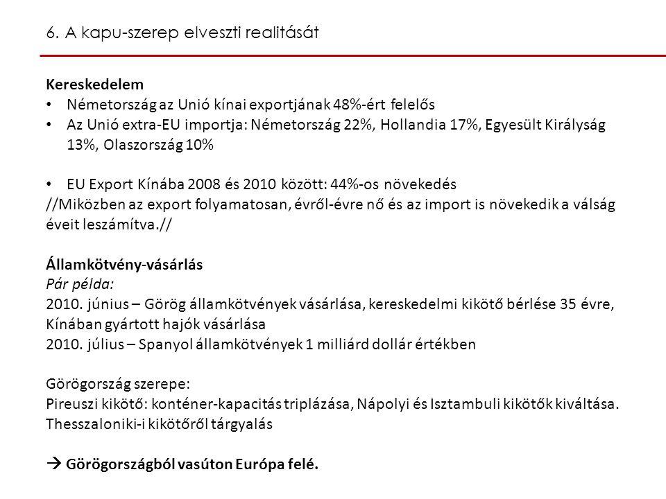 6. A kapu-szerep elveszti realitását Kereskedelem Németország az Unió kínai exportjának 48%-ért felelős Az Unió extra-EU importja: Németország 22%, Ho