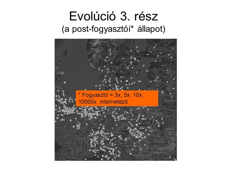 Evolúció 3. rész (a post-fogyasztói* állapot) * Fogyasztó = 3x, 5x, 10x, 10000x internetező