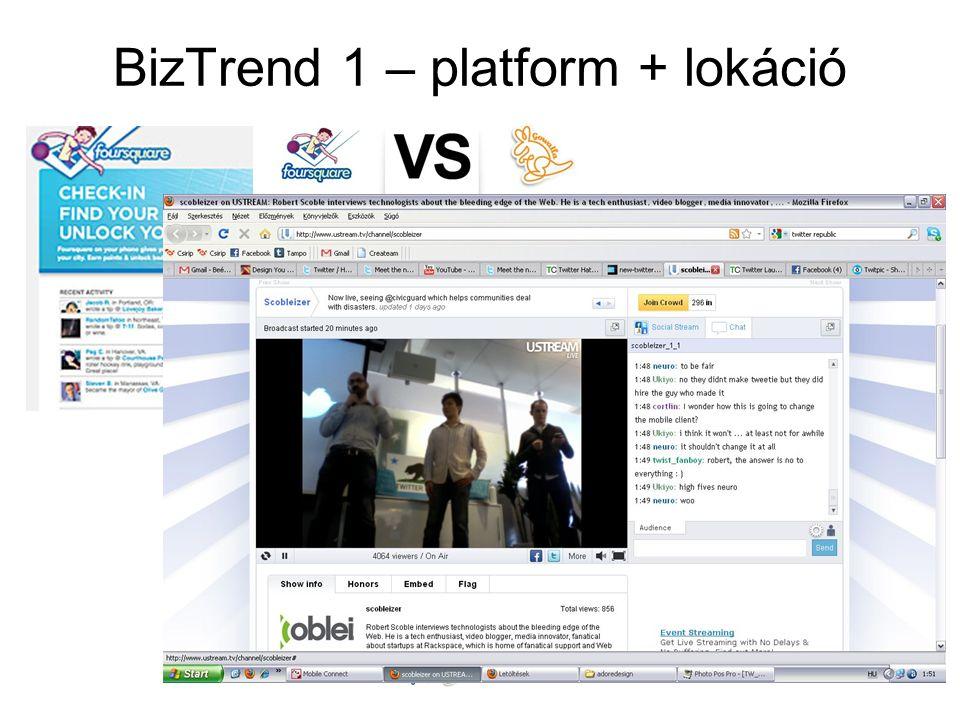 BizTrend 1 – platform + lokáció
