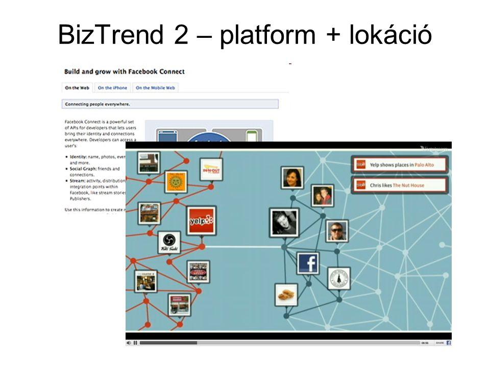 BizTrend 2 – platform + lokáció