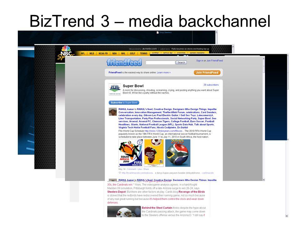 BizTrend 3 – media backchannel