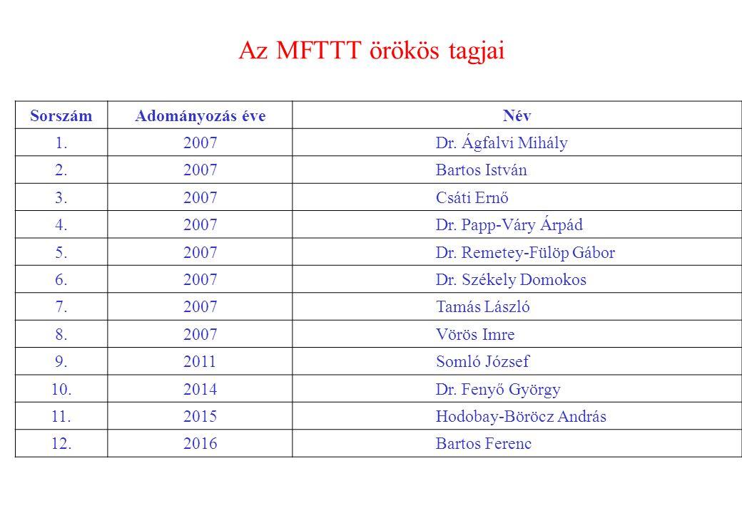 Az MFTTT örökös tagjai SorszámAdományozás éveNév 1.2007Dr.
