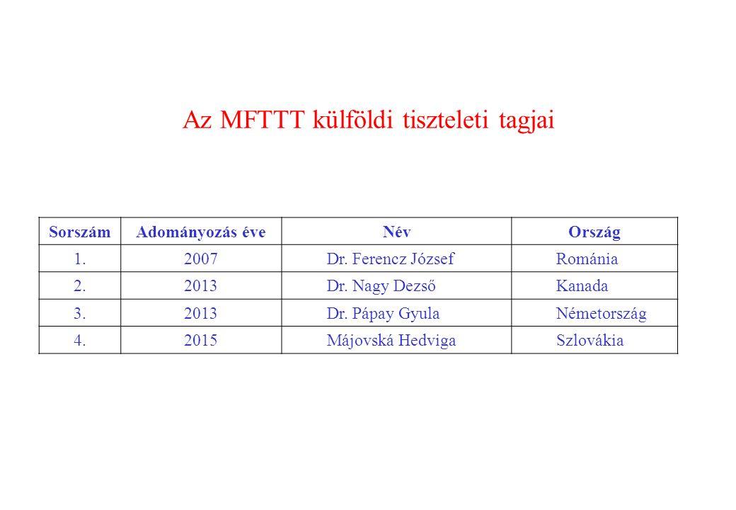 Az MFTTT külföldi tiszteleti tagjai SorszámAdományozás éveNévOrszág 1.2007 Dr.