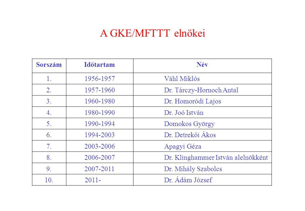 A GKE/MFTTT elnökei SorszámIdőtartamNév 1.1956-1957Váhl Miklós 2.1957-1960Dr.