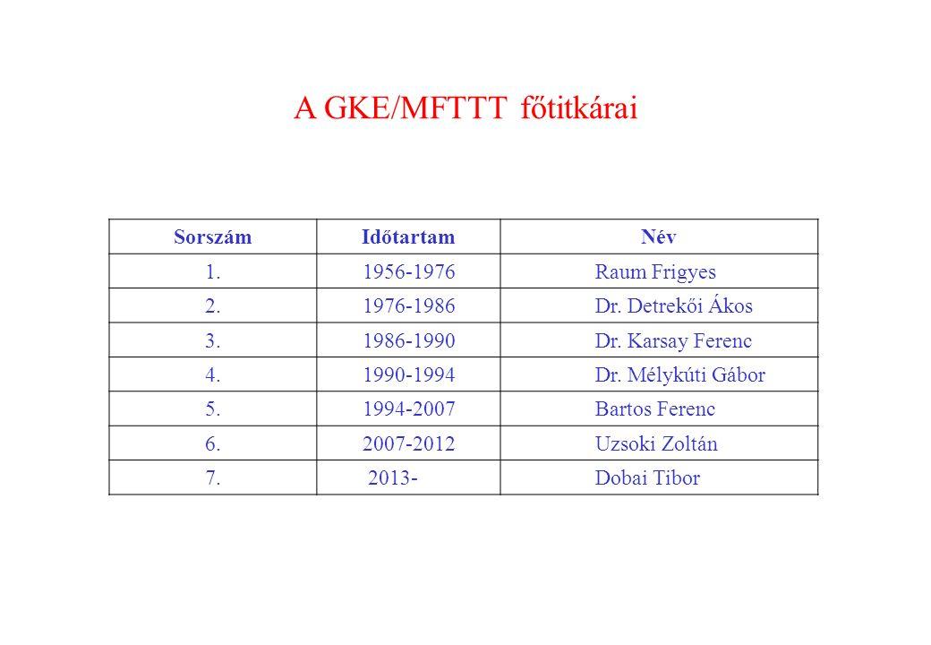 A GKE/MFTTT főtitkárai SorszámIdőtartamNév 1.1956-1976Raum Frigyes 2.1976-1986Dr.