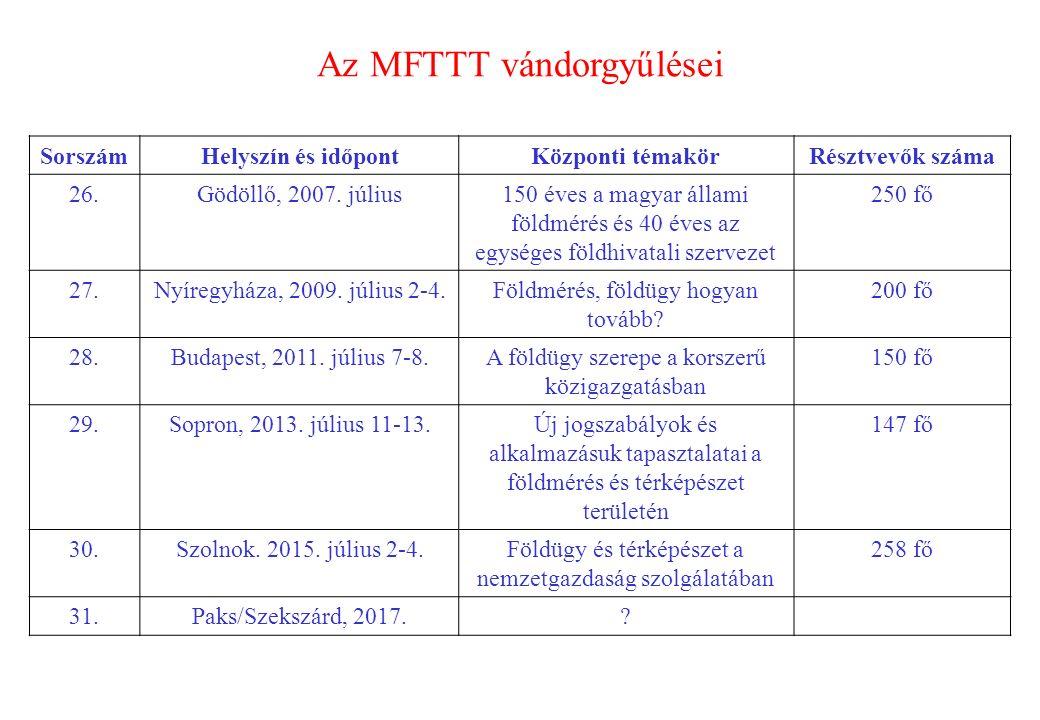 Az MFTTT vándorgyűlései SorszámHelyszín és időpontKözponti témakörRésztvevők száma 26.Gödöllő, 2007.