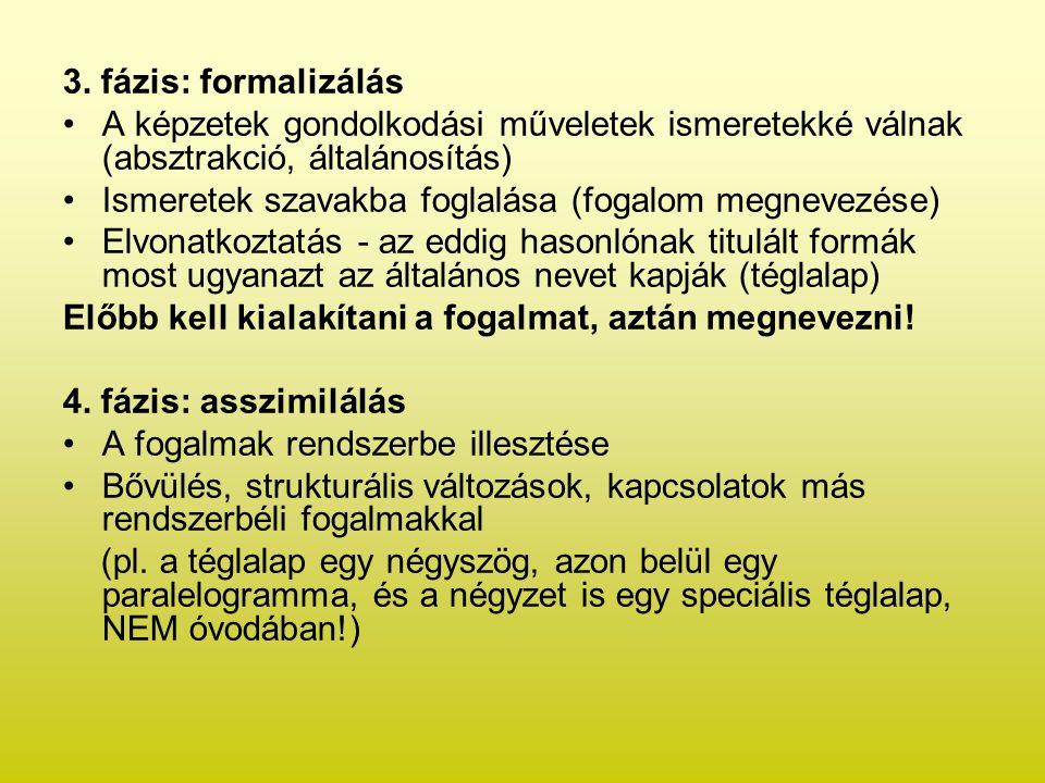 3. fázis: formalizálás A képzetek gondolkodási műveletek ismeretekké válnak (absztrakció, általánosítás) Ismeretek szavakba foglalása (fogalom megneve