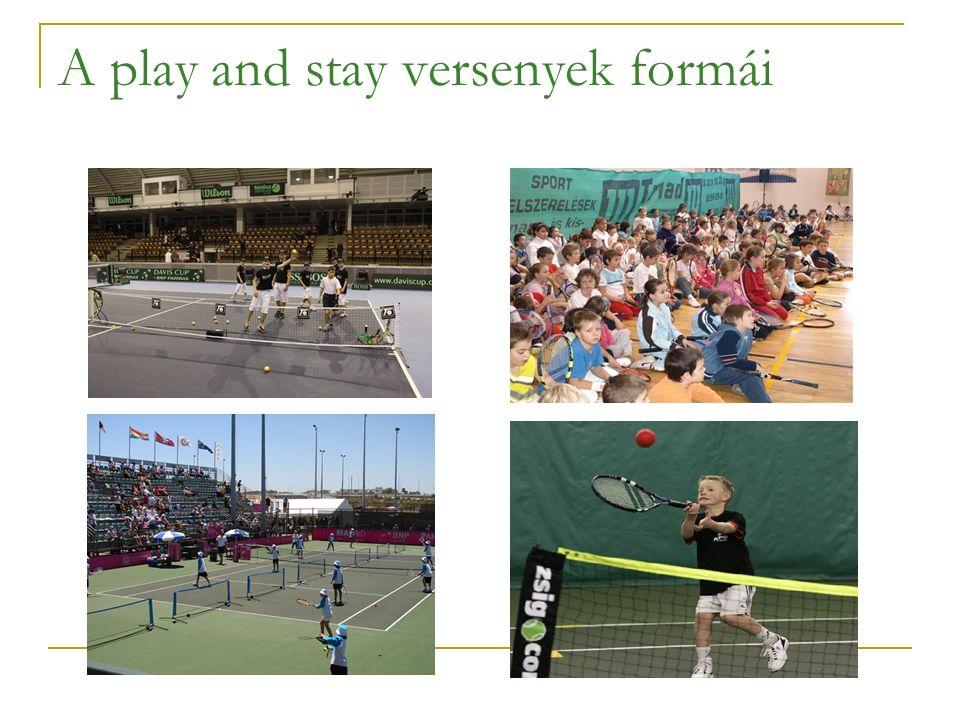 Csoport versenyek Teljesített feladat A verseny leírása Időzített körmérkőzéses forma, ahol a játékosoknak minden mérkőzésükön teljesíteniük kell egy feladatot.