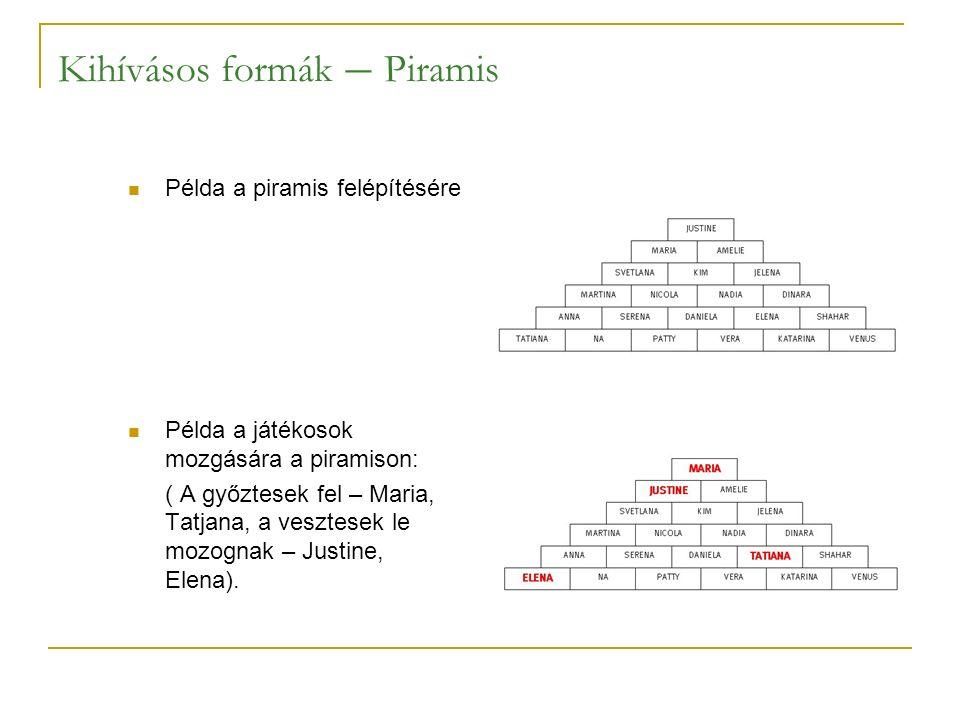 Kihívásos formák – Piramis Példa a piramis felépítésére Példa a játékosok mozgására a piramison: ( A győztesek fel – Maria, Tatjana, a vesztesek le mozognak – Justine, Elena).