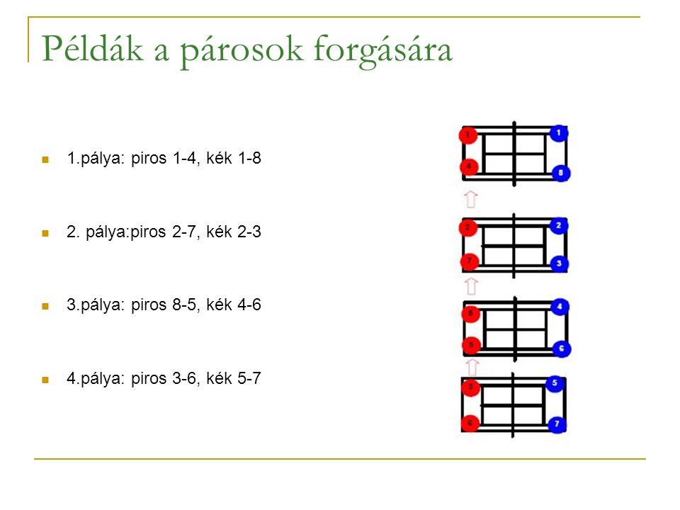 Példák a párosok forgására 1.pálya: piros 1-4, kék 1-8 2.