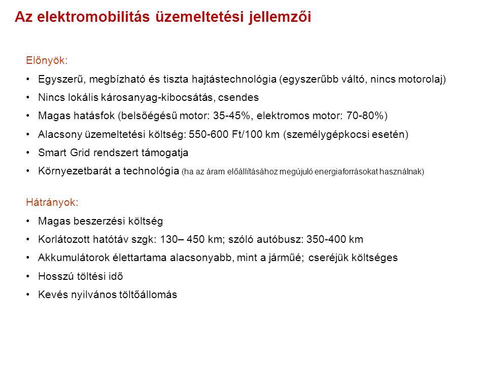 Előnyök: Egyszerű, megbízható és tiszta hajtástechnológia (egyszerűbb váltó, nincs motorolaj) Nincs lokális károsanyag-kibocsátás, csendes Magas hatásfok (belsőégésű motor: 35-45%, elektromos motor: 70-80%) Alacsony üzemeltetési költség: 550-600 Ft/100 km (személygépkocsi esetén) Smart Grid rendszert támogatja Környezetbarát a technológia (ha az áram előállításához megújuló energiaforrásokat használnak) Hátrányok: Magas beszerzési költség Korlátozott hatótáv szgk: 130– 450 km; szóló autóbusz: 350-400 km Akkumulátorok élettartama alacsonyabb, mint a járműé; cseréjük költséges Hosszú töltési idő Kevés nyilvános töltőállomás Az elektromobilitás üzemeltetési jellemzői