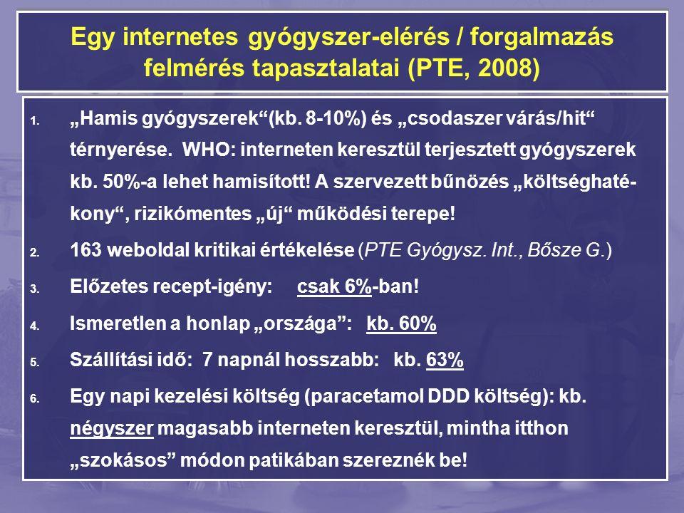 Egy internetes gyógyszer-elérés / forgalmazás felmérés tapasztalatai (PTE, 2008) 1.