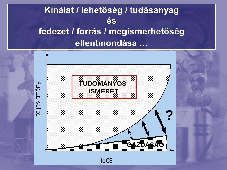 Kínálat / lehetőség / tudásanyag és fedezet / forrás / megismerhetőség ellentmondása …