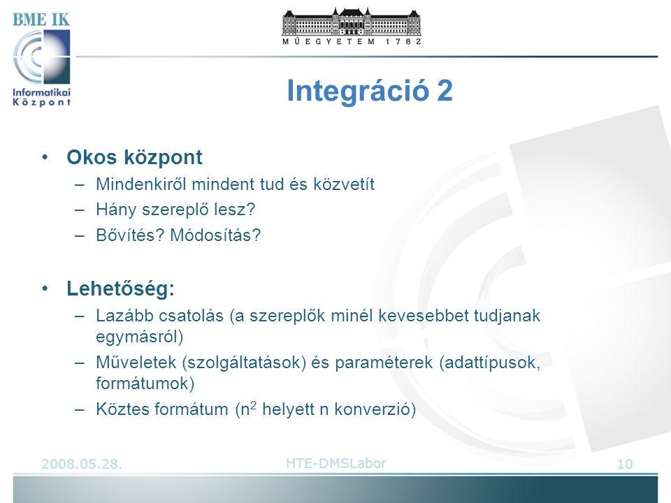 Integráció 2 Okos központ –Mindenkiről mindent tud és közvetít –Hány szereplő lesz.
