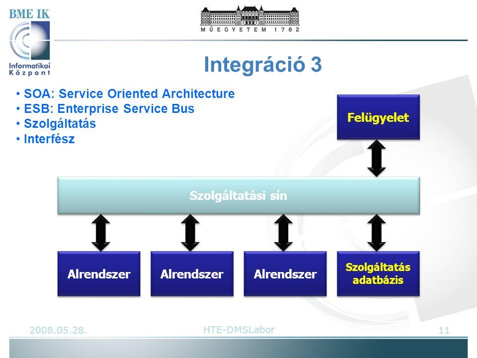 Szolgáltatási sín Alrendszer Felügyelet Szolgáltatás adatbázis SOA: Service Oriented Architecture ESB: Enterprise Service Bus Szolgáltatás Interfész Integráció 3 2008.05.28.11HTE-DMSLabor