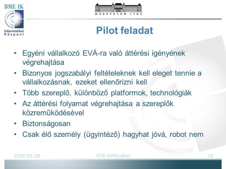 Pilot feladat Egyéni vállalkozó EVÁ-ra való áttérési igényének végrehajtása Bizonyos jogszabályi feltételeknek kell eleget tennie a vállalkozásnak, ezeket ellenőrizni kell Több szereplő, különböző platformok, technológiák Az áttérési folyamat végrehajtása a szereplők közreműködésével Biztonságosan Csak élő személy (ügyintéző) hagyhat jóvá, robot nem 2008.05.28.19HTE-DMSLabor