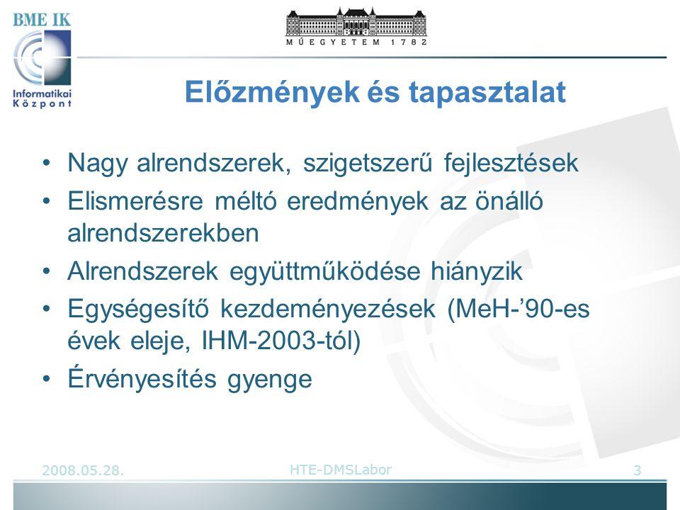 Vízió Szolgáltatási szemlélettel integrált e-közigazgatási rendszer Rugalmasan követi a jogi és szervezeti változásokat Önálló, az interfészeket, szabványokat betartó szakrendszerek Egyszerű csatlakoztatás az EU rendszereihez Bővülő szereplői kör A kulcs: közigazgatási szolgáltatási sín (közigazgatási ESB) 2008.05.28.14HTE-DMSLabor