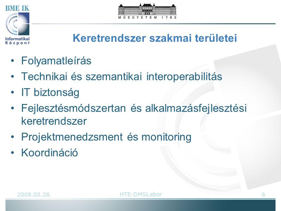 Keretrendszer szakmai területei Folyamatleírás Technikai és szemantikai interoperabilitás IT biztonság Fejlesztésmódszertan és alkalmazásfejlesztési keretrendszer Projektmenedzsment és monitoring Koordináció 2008.05.28.6HTE-DMSLabor