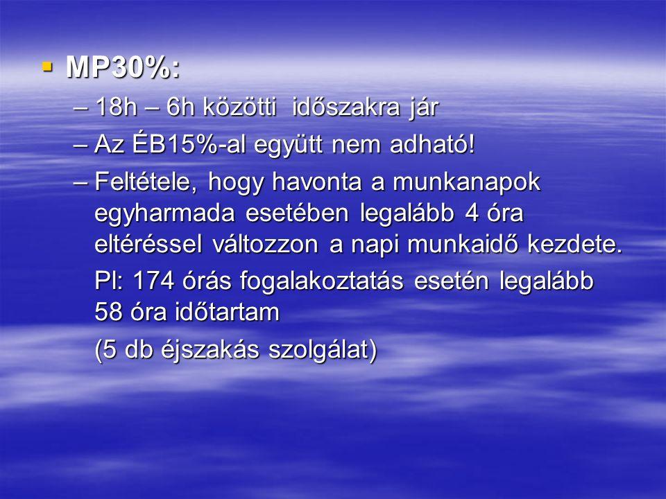  MP30%: –18h – 6h közötti időszakra jár –Az ÉB15%-al együtt nem adható.