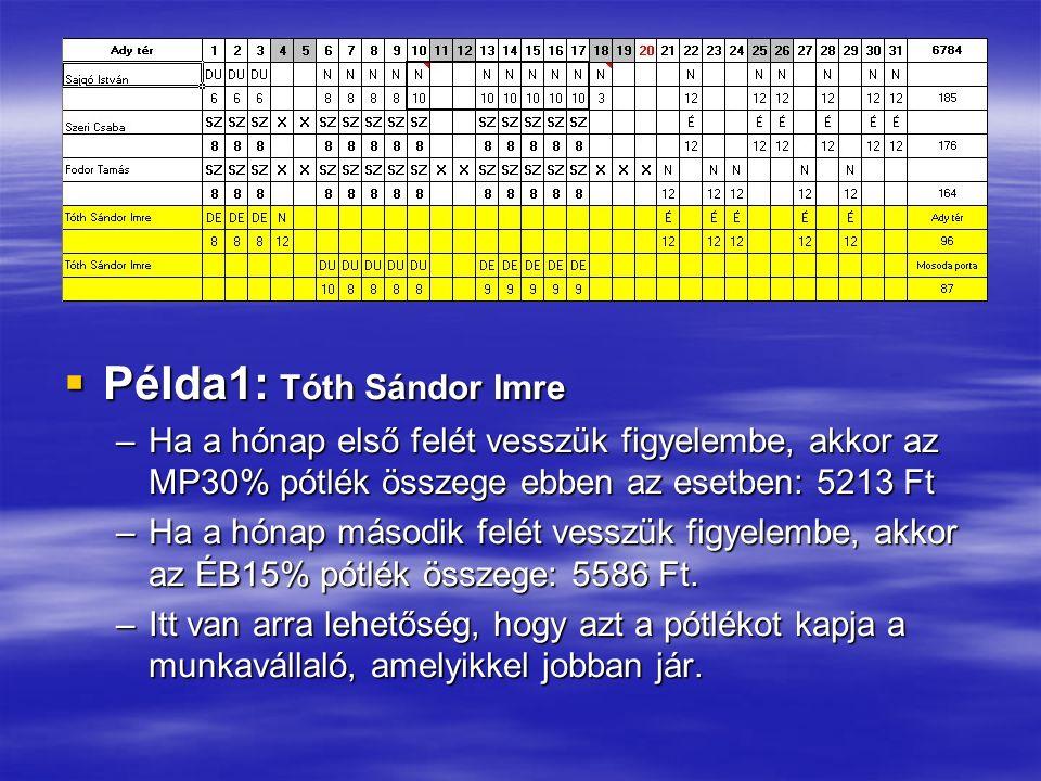  Példa1: Tóth Sándor Imre –Ha a hónap első felét vesszük figyelembe, akkor az MP30% pótlék összege ebben az esetben: 5213 Ft –Ha a hónap második felét vesszük figyelembe, akkor az ÉB15% pótlék összege: 5586 Ft.