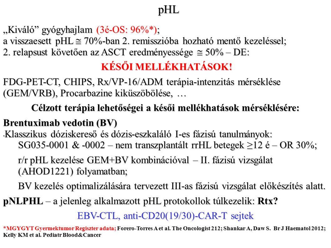 """pHL """"Kiváló gyógyhajlam (3é-OS: 96%*); a visszaesett pHL  70%-ban 2."""