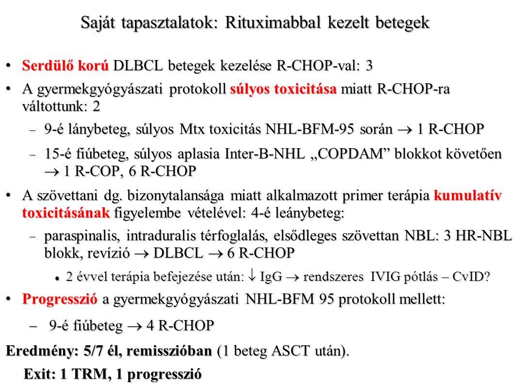 """Saját tapasztalatok: Rituximabbal kezelt betegek Serdülő korú DLBCL betegek kezelése R-CHOP-val: 3 Serdülő korú DLBCL betegek kezelése R-CHOP-val: 3 A gyermekgyógyászati protokoll súlyos toxicitása miatt R-CHOP-ra váltottunk: 2 A gyermekgyógyászati protokoll súlyos toxicitása miatt R-CHOP-ra váltottunk: 2  9-é lánybeteg, súlyos Mtx toxicitás NHL-BFM-95 során  1 R-CHOP  15-é fiúbeteg, súlyos aplasia Inter-B-NHL """"COPDAM blokkot követően  1 R-COP, 6 R-CHOP A szövettani dg."""