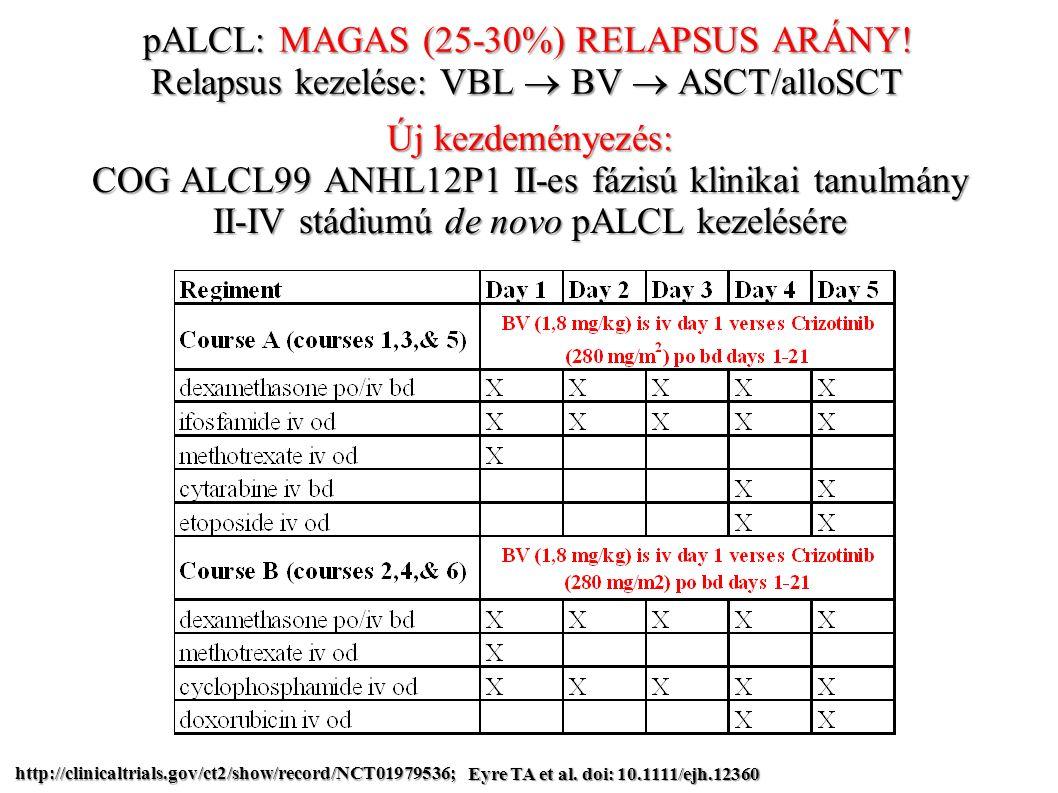 Új kezdeményezés: COG ALCL99 ANHL12P1 II-es fázisú klinikai tanulmány II-IV stádiumú de novo pALCL kezelésére http://clinicaltrials.gov/ct2/show/record/NCT01979536; Eyre TA et al.
